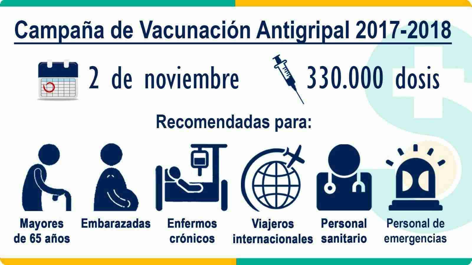 Campaña Vacunación Antigripal en Alcázar de San Juan