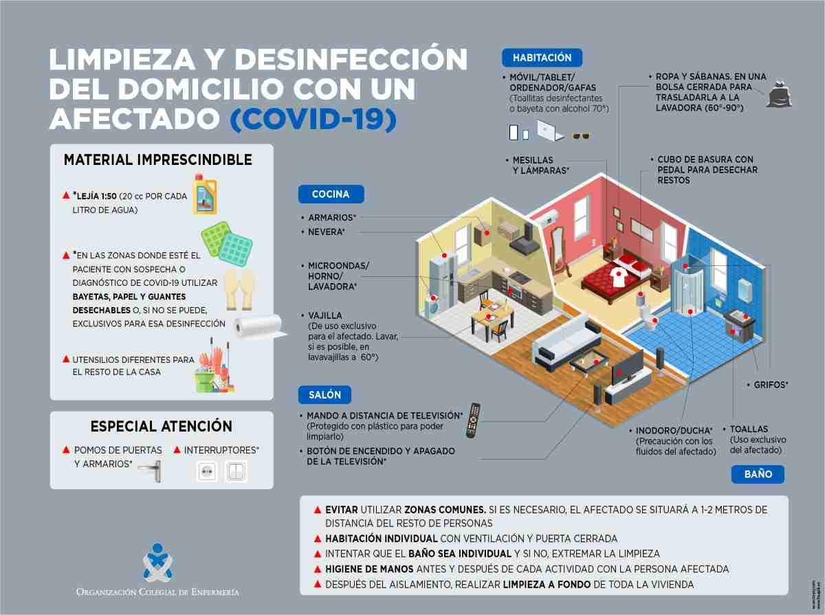 limpiar la casa con paciente de coronavirus